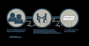 Изменения в договор долевого участия: техника безопасности для дольщика