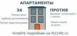 Плюсы и минусы апартаментов